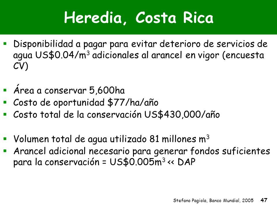 Stefano Pagiola, Banco Mundial, 2005 47 Heredia, Costa Rica Disponibilidad a pagar para evitar deterioro de servicios de agua US$0.04/m 3 adicionales