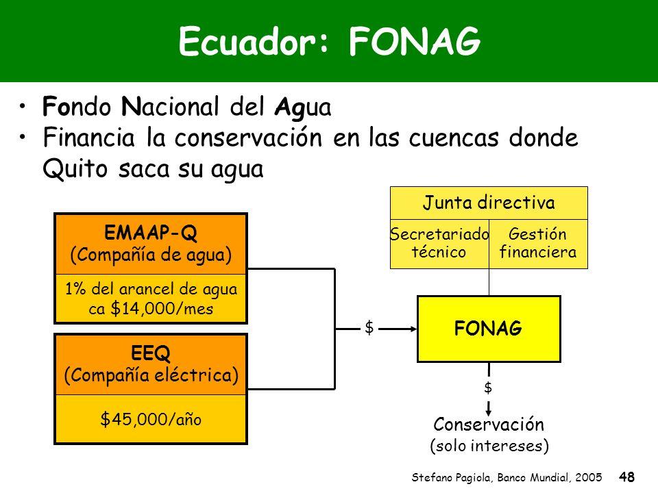 Stefano Pagiola, Banco Mundial, 2005 48 Fondo Nacional del Agua Financia la conservación en las cuencas donde Quito saca su agua Ecuador: FONAG EMAAP-
