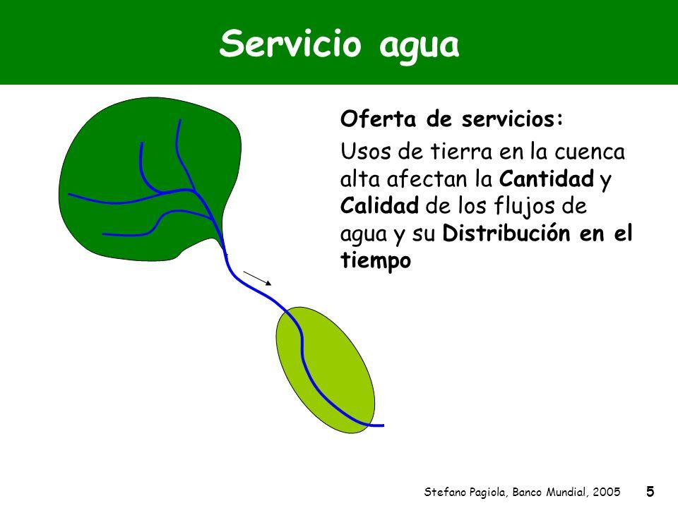Stefano Pagiola, Banco Mundial, 2005 5 Servicio agua Oferta de servicios: Usos de tierra en la cuenca alta afectan la Cantidad y Calidad de los flujos