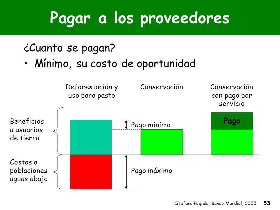 Stefano Pagiola, Banco Mundial, 2005 53 Pagar a los proveedores ¿Cuanto se pagan? Mínimo, su costo de oportunidad Beneficios a usuarios de tierra Cost
