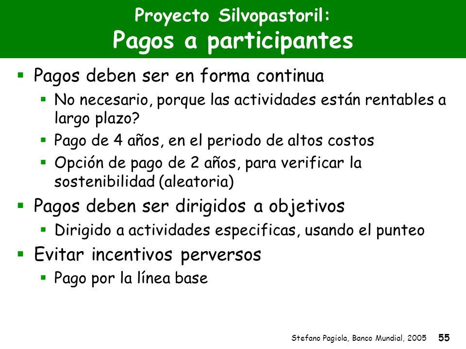 Stefano Pagiola, Banco Mundial, 2005 55 Proyecto Silvopastoril: Pagos a participantes Pagos deben ser en forma continua No necesario, porque las activ