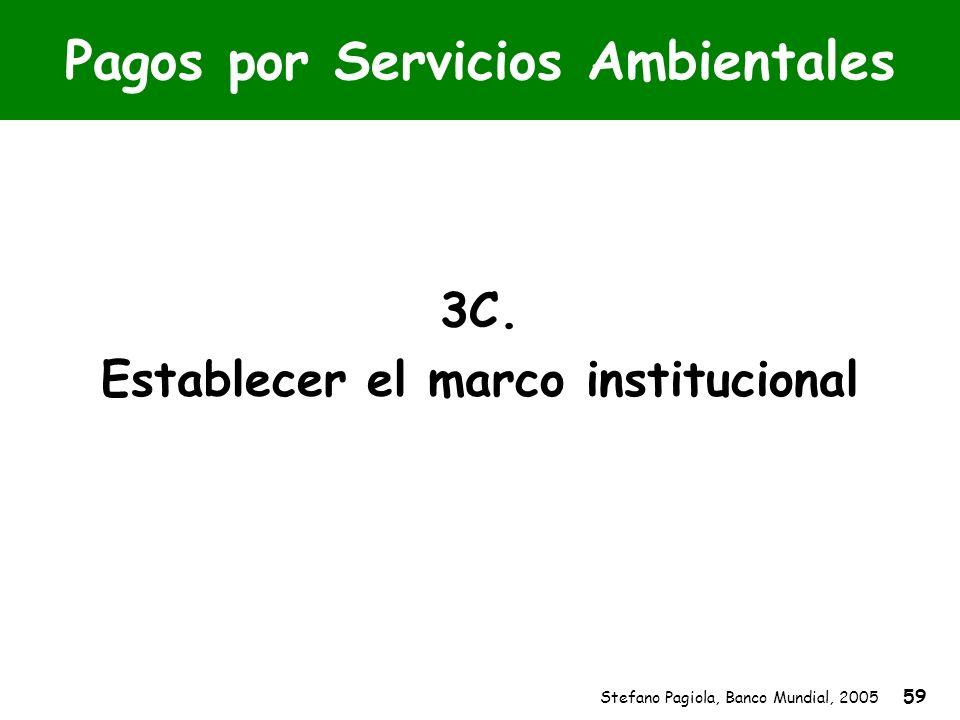 Stefano Pagiola, Banco Mundial, 2005 59 Pagos por Servicios Ambientales 3C. Establecer el marco institucional