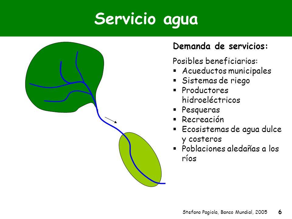 Stefano Pagiola, Banco Mundial, 2005 6 Servicio agua Demanda de servicios: Posibles beneficiarios: Acueductos municipales Sistemas de riego Productore