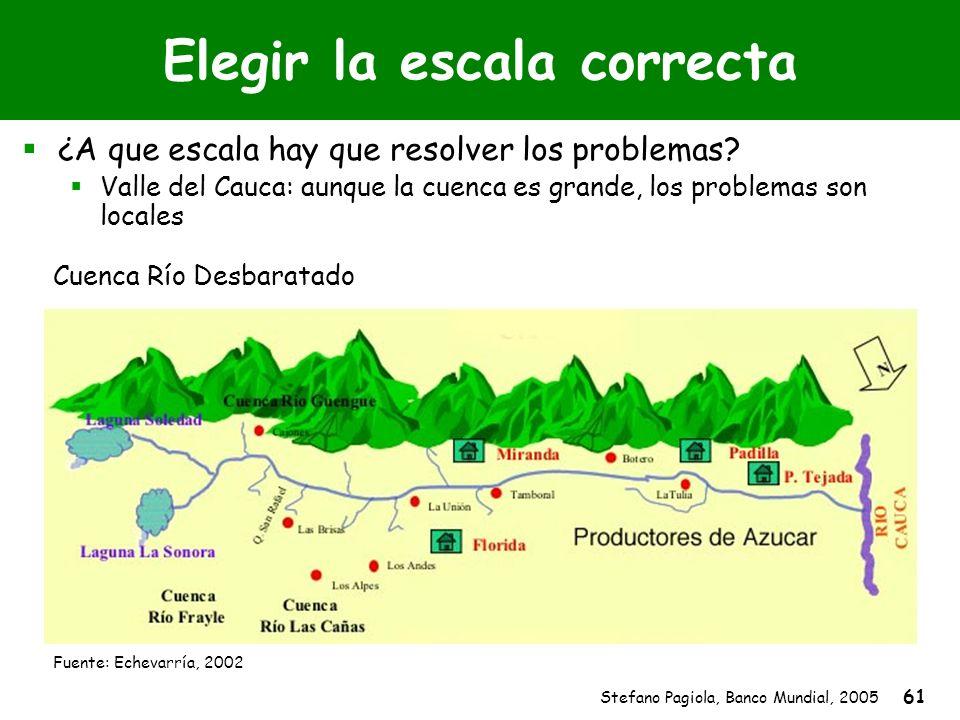 Stefano Pagiola, Banco Mundial, 2005 61 Elegir la escala correcta ¿A que escala hay que resolver los problemas? Valle del Cauca: aunque la cuenca es g