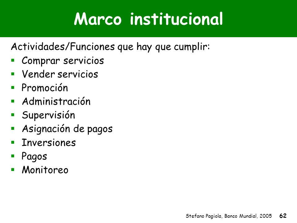 Stefano Pagiola, Banco Mundial, 2005 62 Marco institucional Actividades/Funciones que hay que cumplir: Comprar servicios Vender servicios Promoción Ad