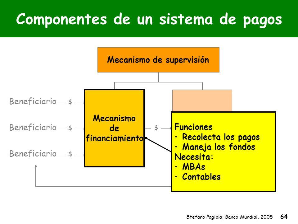 Stefano Pagiola, Banco Mundial, 2005 64 Componentes de un sistema de pagos Beneficiario $ $ $ $ Mecanismo de supervisión Mecanismo de financiamiento F
