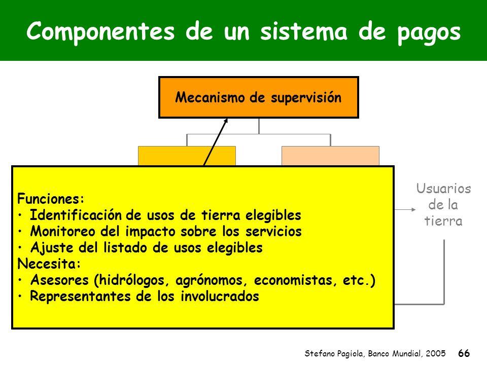 Stefano Pagiola, Banco Mundial, 2005 66 Usuarios de la tierra Mecanismo de supervisión Funciones: Identificación de usos de tierra elegibles Monitoreo