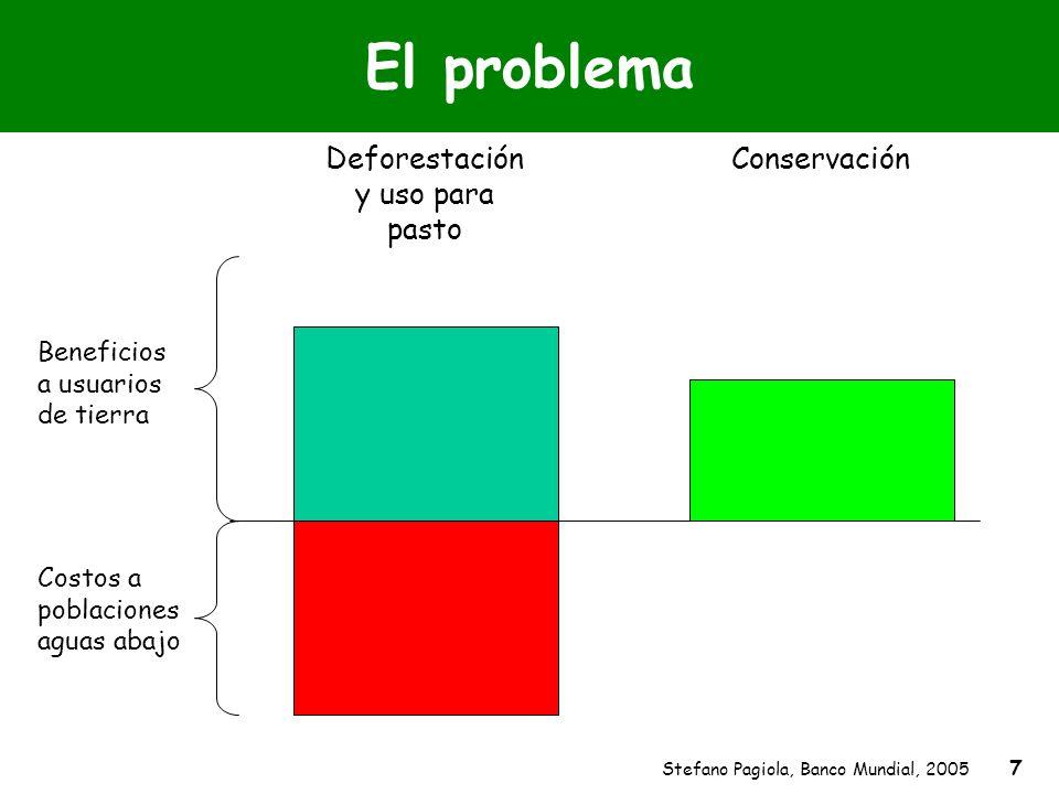 Stefano Pagiola, Banco Mundial, 2005 7 El problema Beneficios a usuarios de tierra Costos a poblaciones aguas abajo Deforestación y uso para pasto Con