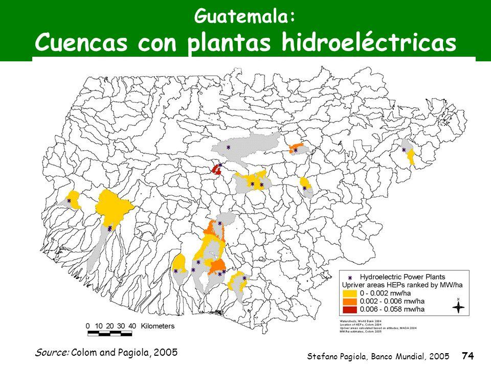 Stefano Pagiola, Banco Mundial, 2005 74 Guatemala: Cuencas con plantas hidroeléctricas Source: Colom and Pagiola, 2005