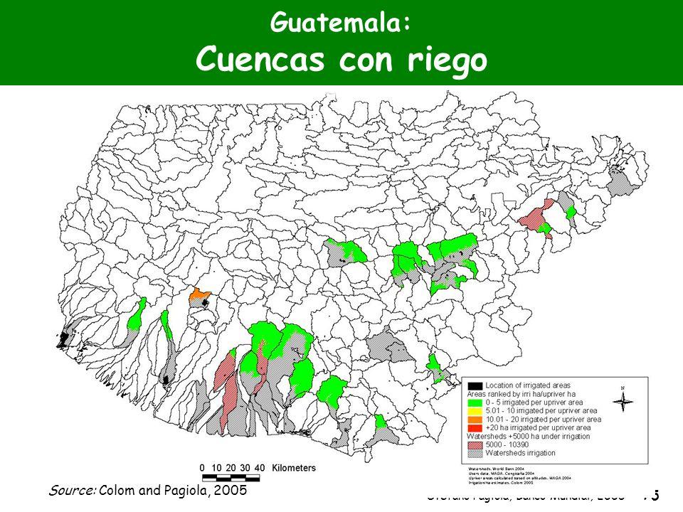 Stefano Pagiola, Banco Mundial, 2005 75 Guatemala: Cuencas con riego Source: Colom and Pagiola, 2005