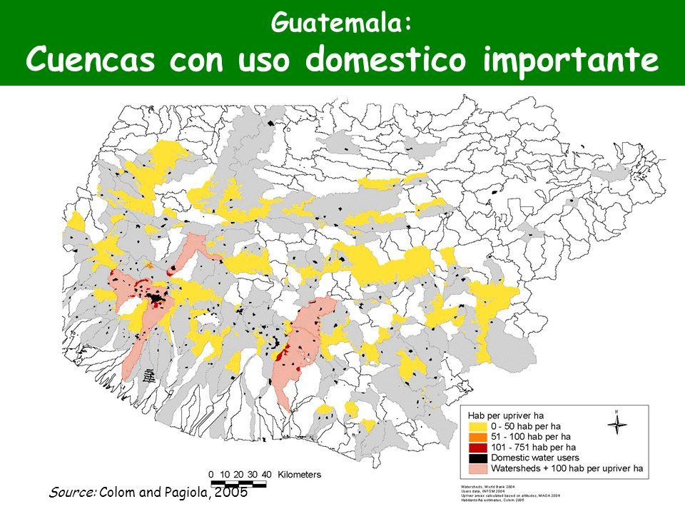 Stefano Pagiola, Banco Mundial, 2005 76 Guatemala: Cuencas con uso domestico importante Source: Colom and Pagiola, 2005