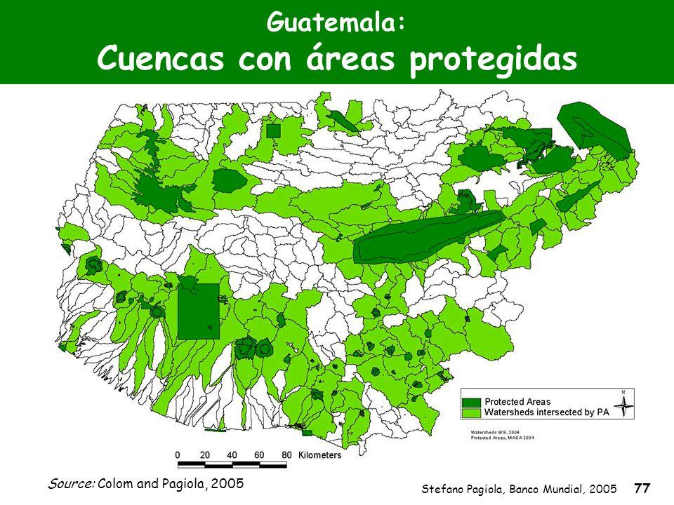 Stefano Pagiola, Banco Mundial, 2005 77 Guatemala: Cuencas con áreas protegidas Source: Colom and Pagiola, 2005