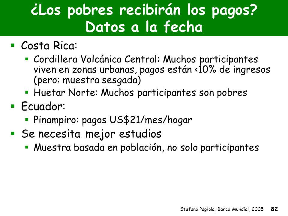 Stefano Pagiola, Banco Mundial, 2005 82 ¿Los pobres recibirán los pagos? Datos a la fecha Costa Rica: Cordillera Volcánica Central: Muchos participant
