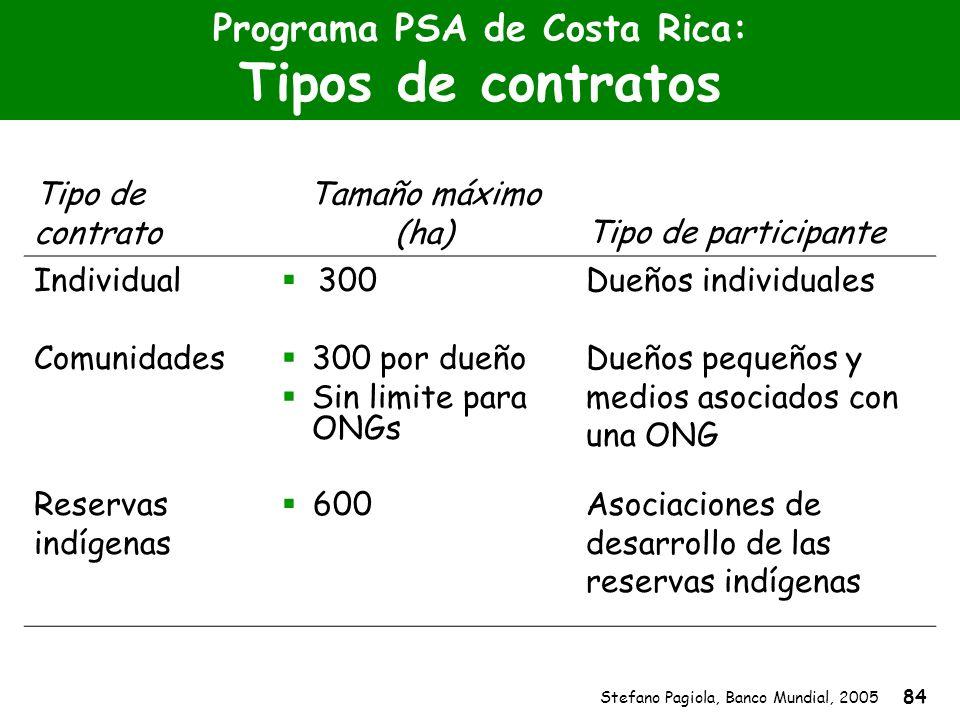 Stefano Pagiola, Banco Mundial, 2005 84 Programa PSA de Costa Rica: Tipos de contratos Tipo de contrato Tamaño máximo (ha)Tipo de participante Individ