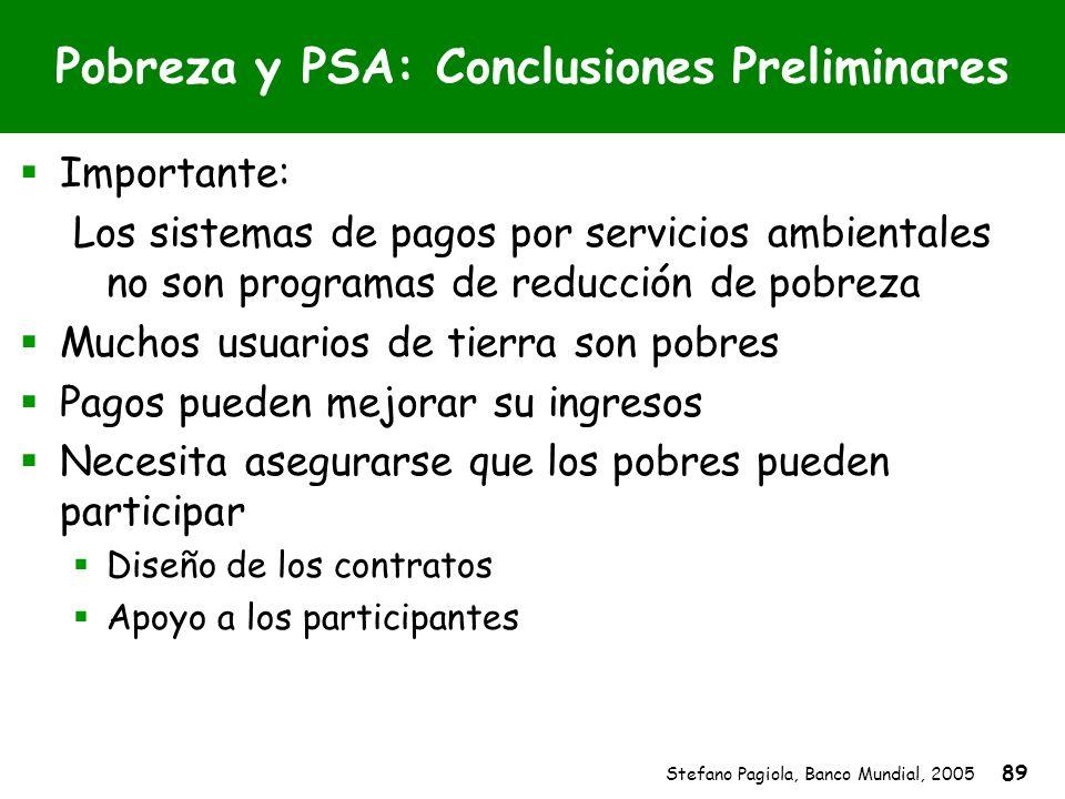 Stefano Pagiola, Banco Mundial, 2005 89 Pobreza y PSA: Conclusiones Preliminares Importante: Los sistemas de pagos por servicios ambientales no son pr