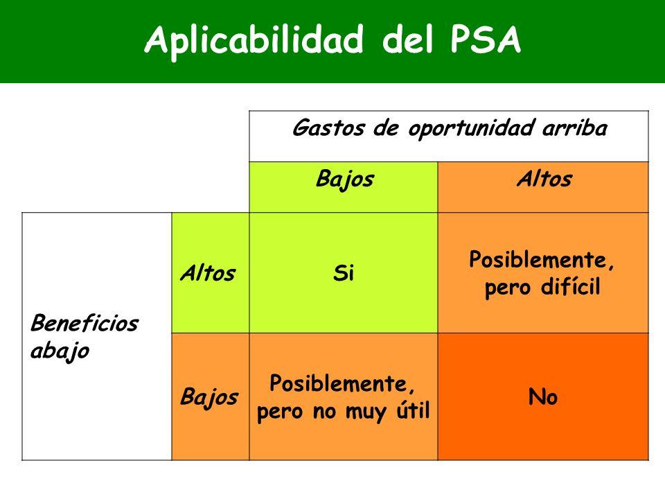 Aplicabilidad del PSA Gastos de oportunidad arriba BajosAltos Beneficios abajo AltosSi Posiblemente, pero difícil Bajos Posiblemente, pero no muy útil