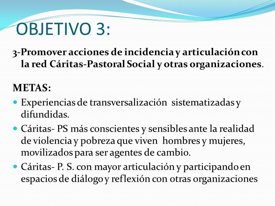 OBJETIVO 3: 3-Promover acciones de incidencia y articulación con la red Cáritas-Pastoral Social y otras organizaciones. METAS: Experiencias de transve