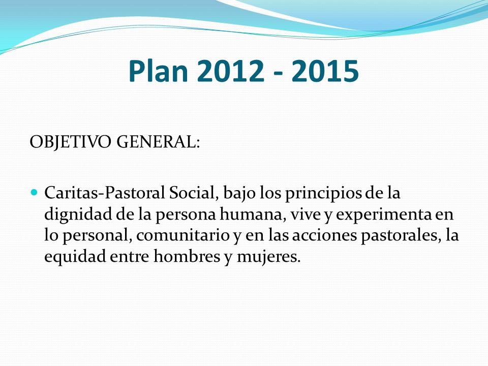 Plan 2012 - 2015 OBJETIVO GENERAL: Caritas-Pastoral Social, bajo los principios de la dignidad de la persona humana, vive y experimenta en lo personal