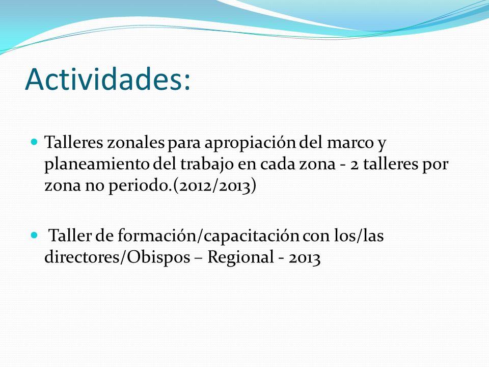 Actividades: Talleres zonales para apropiación del marco y planeamiento del trabajo en cada zona - 2 talleres por zona no periodo.(2012/2013) Taller d