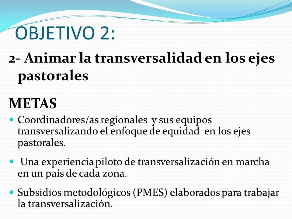 OBJETIVO 2: 2- Animar la transversalidad en los ejes pastorales METAS Coordinadores/as regionales y sus equipos transversalizando el enfoque de equida