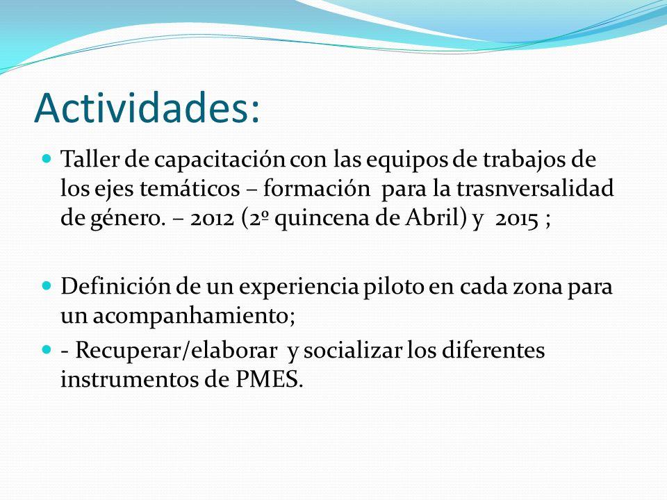 Actividades: Taller de capacitación con las equipos de trabajos de los ejes temáticos – formación para la trasnversalidad de género. – 2012 (2º quince
