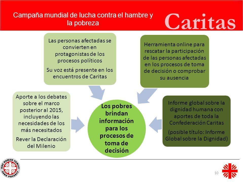 Caritas Los pobres brindan información para los procesos de toma de decisión Aporte a los debates sobre el marco posterior al 2015, incluyendo las nec