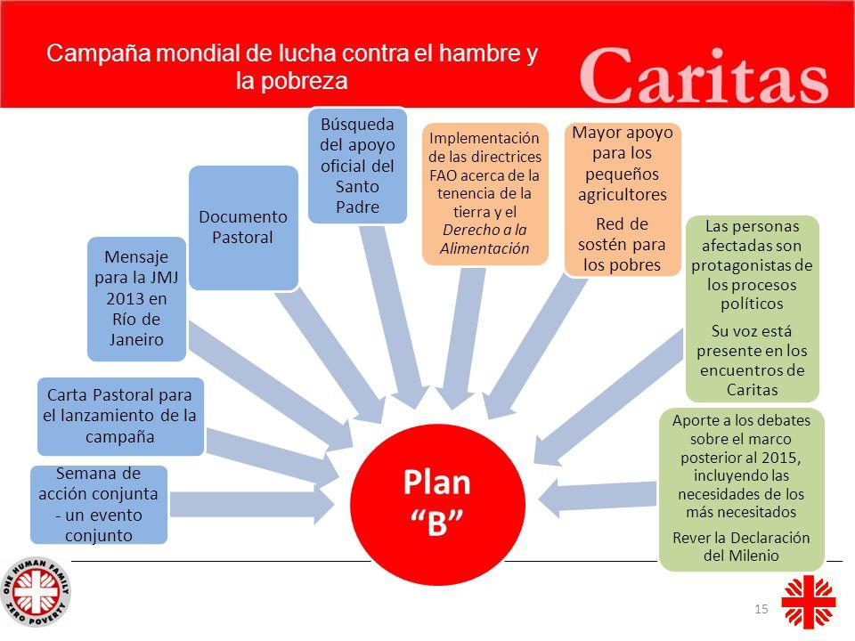 Caritas Plan B Semana de acción conjunta - un evento conjunto Carta Pastoral para el lanzamiento de la campaña Mensaje para la JMJ 2013 en Río de Jane