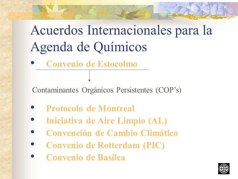 Convenio de Estocolmo Los Países signatarios del Convenio enumeraron la lista de los primeros 12 COPs agrupados en 3 categorías: 1.Pesticidas (aldrina, clordano, DDT, dieldrina, endrina, heptacloro, mirex y toxafeno) 2.Químicos industriales (hexaclorobenceno (HCBs) y bifenilos policlorados (PCBs) 3.Subproductos no intencionales (dioxinas y furanos)