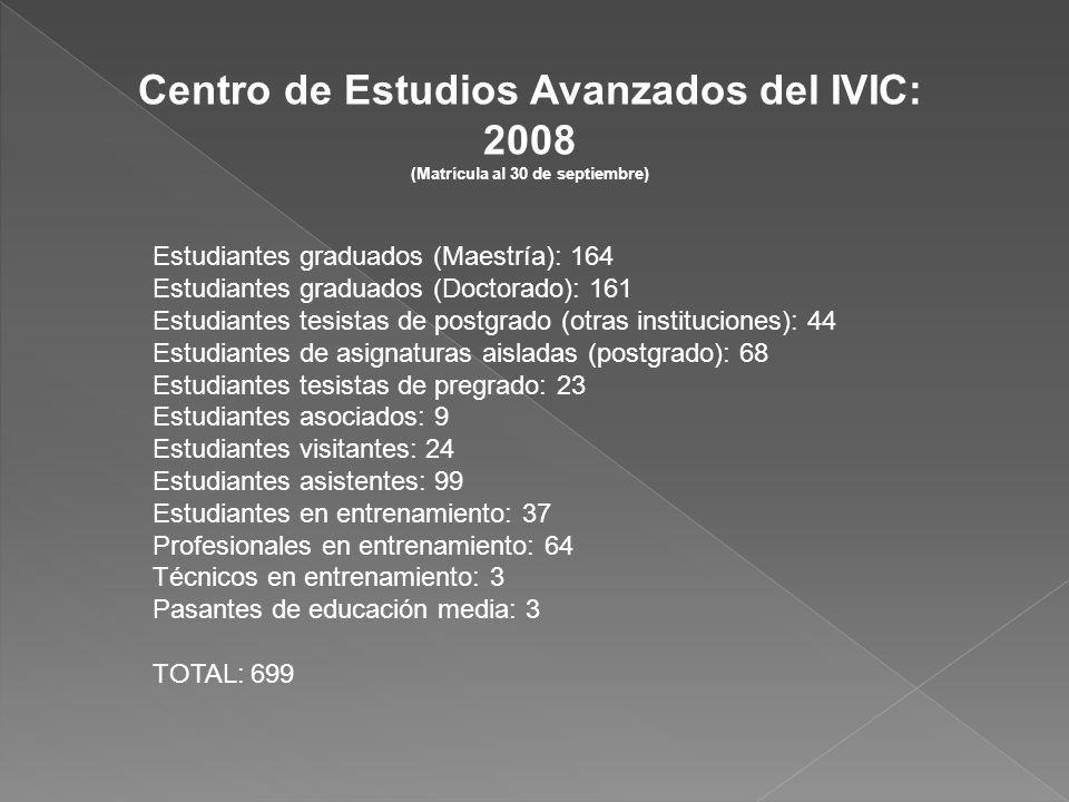 Centro de Estudios Avanzados del IVIC: 2008 (Matrícula al 30 de septiembre) Estudiantes graduados (Maestría): 164 Estudiantes graduados (Doctorado): 1