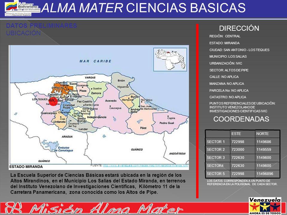 ALMA MATER CIENCIAS BASICAS DIRECCIÓN DATOS PRELIMINARES UBICACIÓN REGIÓN: CENTRAL ESTADO: MIRANDA CIUDAD: SAN ANTONIO - LOS TEQUES MUNICIPIO: LOS SAL