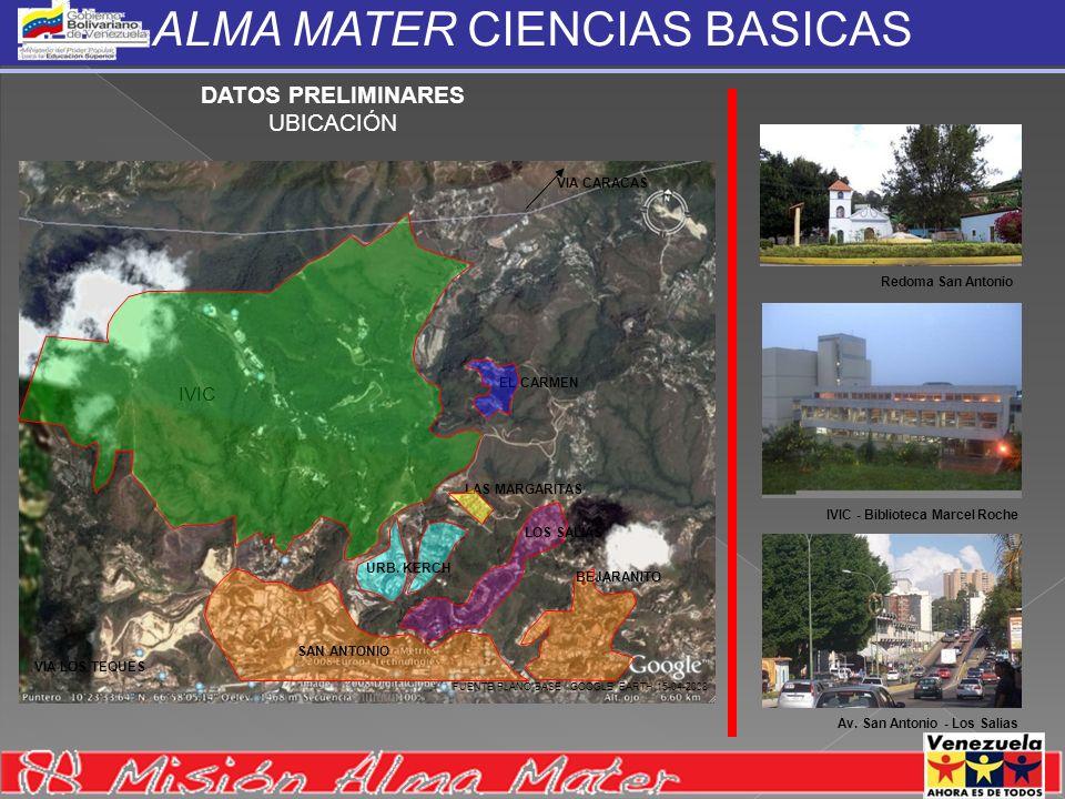 ALMA MATER CIENCIAS BASICAS DATOS PRELIMINARES UBICACIÓN IVIC EL CARMEN LAS MARGARITAS VIA CARACAS VIA LOS TEQUES FUENTE PLANO BASE : GOOGLE EARTH 15-