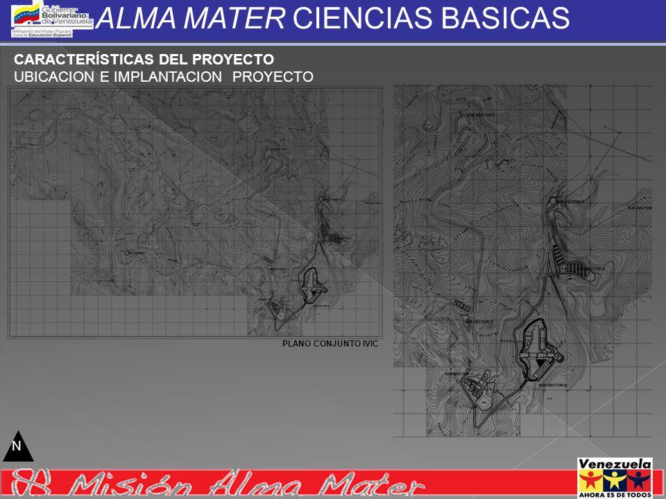 ALMA MATER CIENCIAS BASICAS CARACTERÍSTICAS DEL PROYECTO UBICACION E IMPLANTACION PROYECTO PLANO CONJUNTO IVIC N