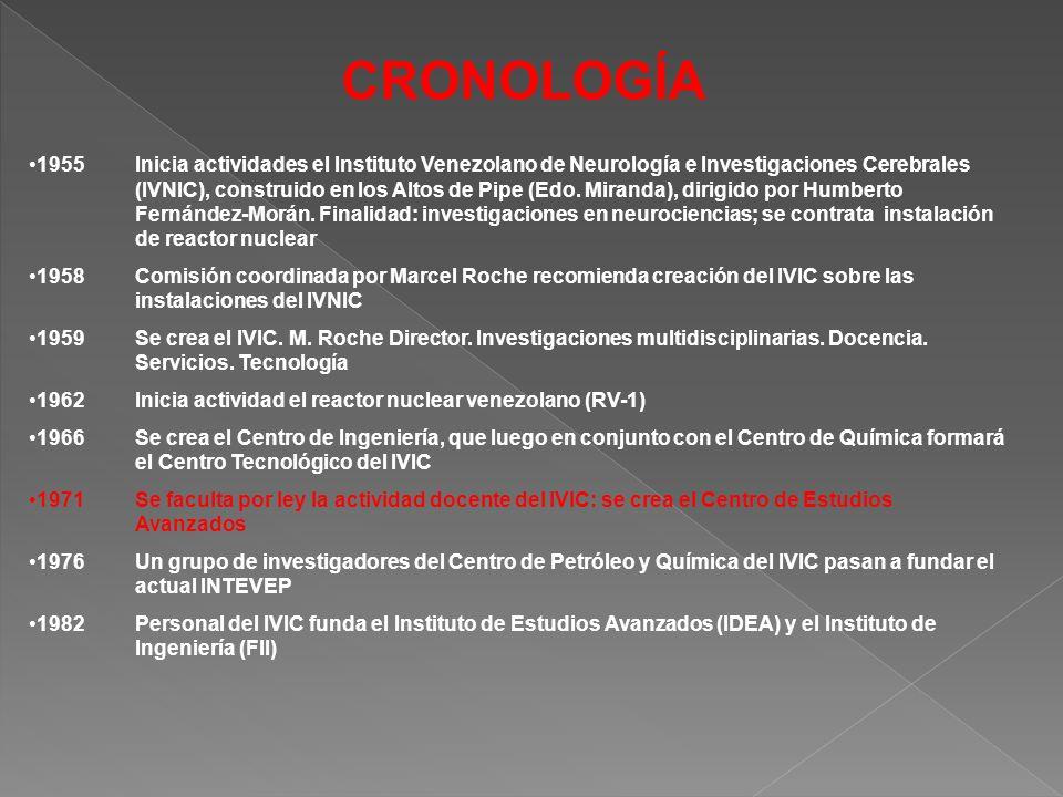 1955Inicia actividades el Instituto Venezolano de Neurología e Investigaciones Cerebrales (IVNIC), construido en los Altos de Pipe (Edo. Miranda), dir