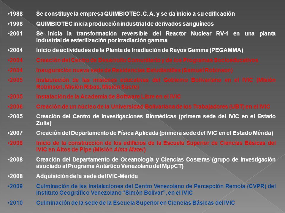 ALMA MATER CIENCIAS BASICAS CARACTERÍSTICAS DEL PROYECTO CONCEPTO DEL PROYECTO CONFORMACION DEL PROYECTO SUB-SECTOR ACADEMICO 1 SUB-SECTOR CONECTOR VIAL - ESTACIONAMIENTO 2 SUB-SECTOR ALOJAMIENTO 3 SUB-SECTOR DEPORTIVO 4 SUB-SECTOR AREAS COMUNITARIAS Y GESTION DE RIESGOS.