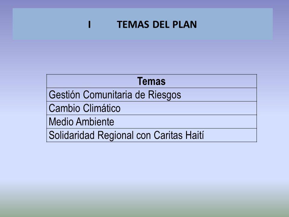 ITEMAS DEL PLAN Temas Gestión Comunitaria de Riesgos Cambio Climático Medio Ambiente Solidaridad Regional con Caritas Haití