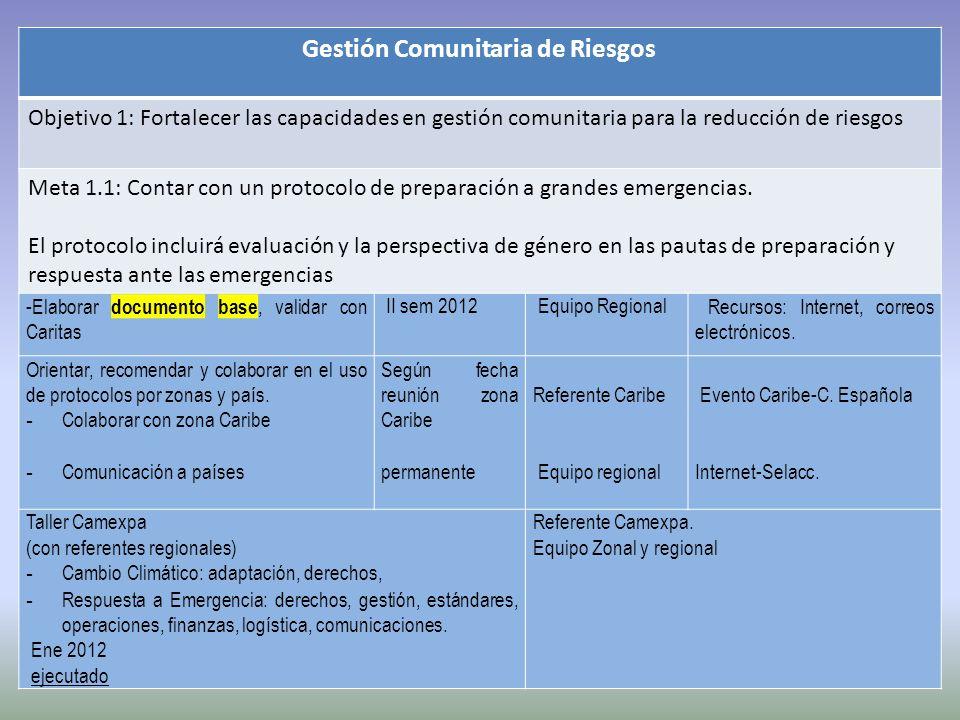 Gestión Comunitaria de Riesgos Objetivo 1: Fortalecer las capacidades en gestión comunitaria para la reducción de riesgos Meta 1.1: Contar con un protocolo de preparación a grandes emergencias.