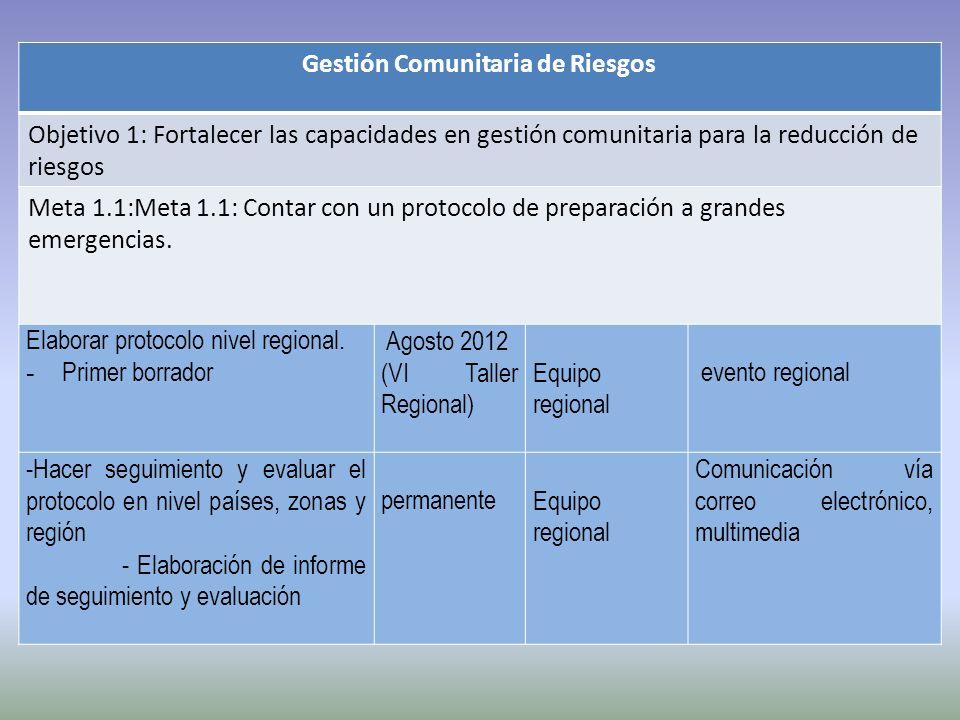 Gestión Comunitaria de Riesgos Objetivo 1: Fortalecer las capacidades en gestión comunitaria para la reducción de riesgos Meta 1.1:Meta 1.1: Contar con un protocolo de preparación a grandes emergencias.