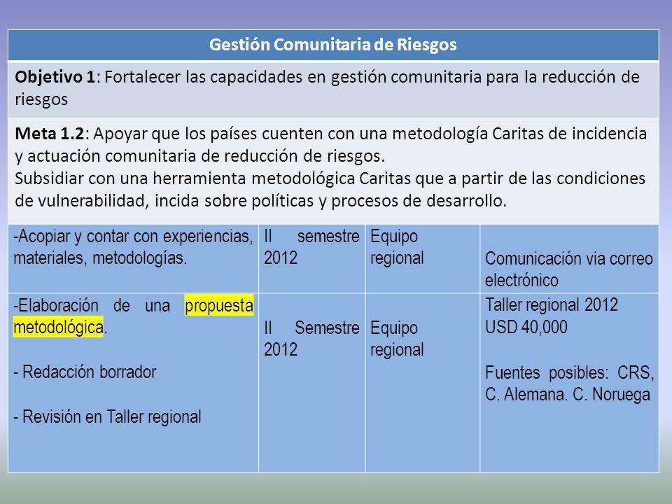 Gestión Comunitaria de Riesgos Objetivo 1: Fortalecer las capacidades en gestión comunitaria para la reducción de riesgos Meta 1.2: Apoyar que los paí
