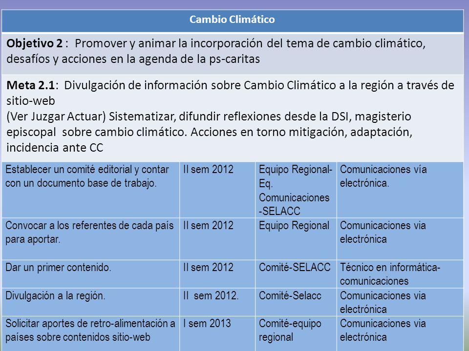Cambio Climático Objetivo 2 : Promover y animar la incorporación del tema de cambio climático, desafíos y acciones en la agenda de la ps-caritas Meta 2.2.