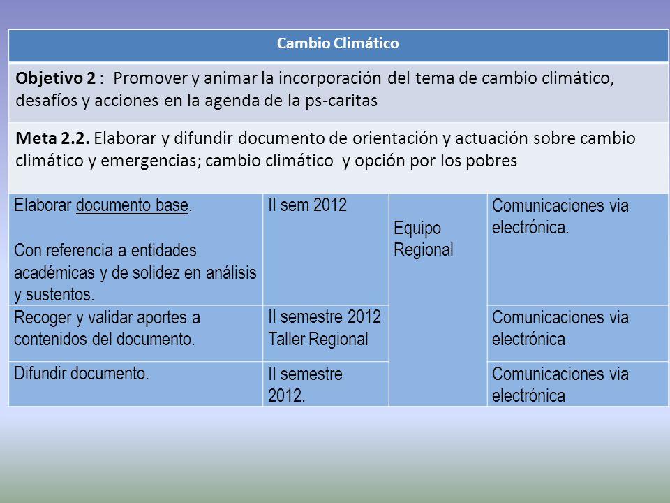 Cambio Climático Objetivo 2 : Promover y animar la incorporación del tema de cambio climático, desafíos y acciones en la agenda de la ps-caritas Meta