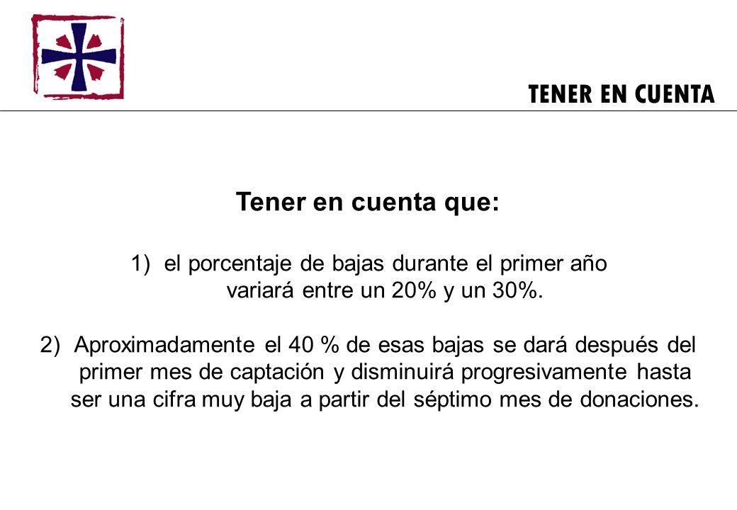 TENER EN CUENTA Tener en cuenta que: 1)el porcentaje de bajas durante el primer año variará entre un 20% y un 30%. 2)Aproximadamente el 40 % de esas b