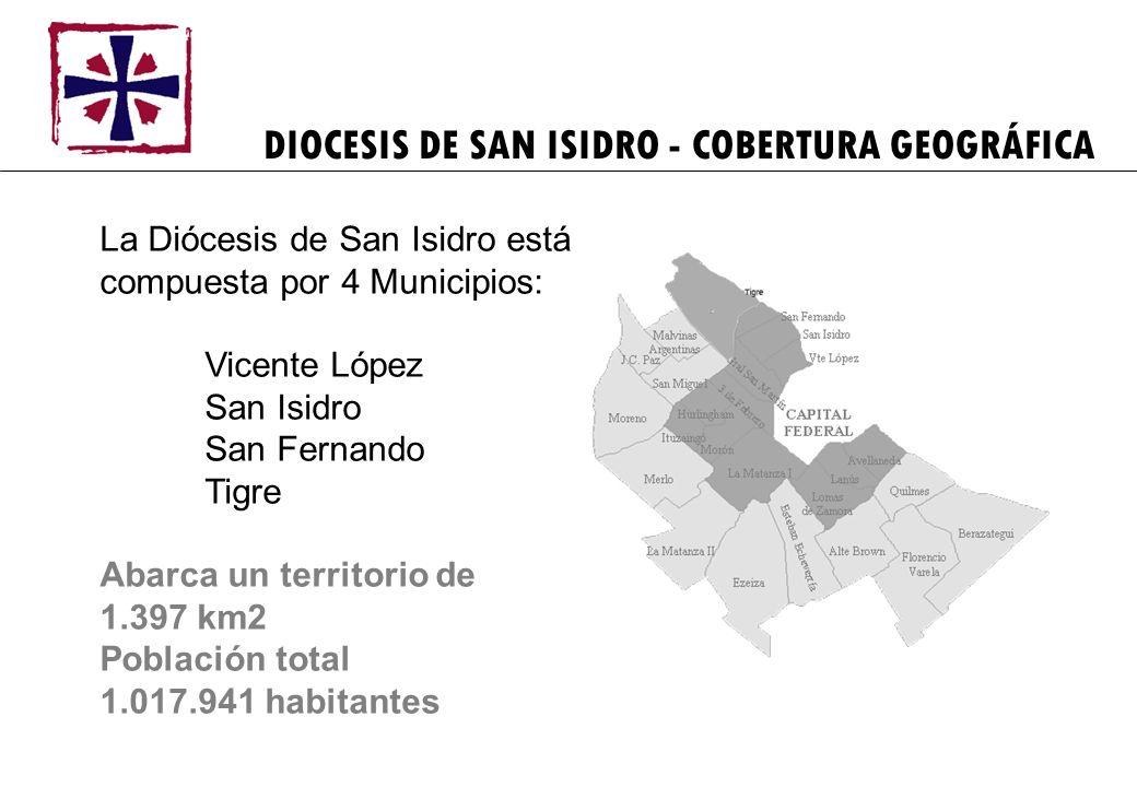 La Diócesis de San Isidro está compuesta por 4 Municipios: Vicente López San Isidro San Fernando Tigre Abarca un territorio de 1.397 km2 Población tot