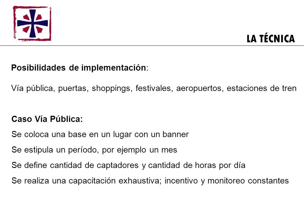 LA TÉCNICA Caso Vía Pública: Se coloca una base en un lugar con un banner Se estipula un período, por ejemplo un mes Se define cantidad de captadores