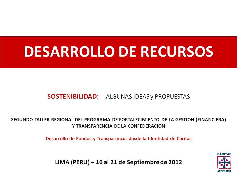 14.30 HsPresentación Cáritas Argentina Del paradigma de la supervivencia a la sostenibilidad Recursos: económicos y humanos ¿Cómo formar un equipo.