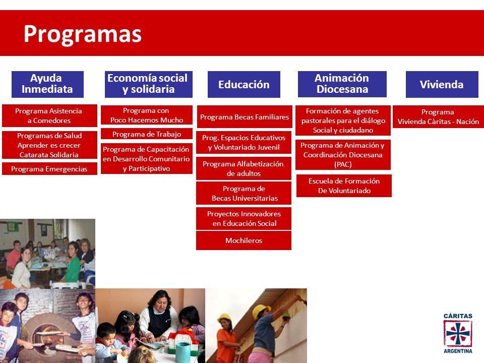 Programas Vivienda Programa Vivienda Càritas - Nación Educación Programa Becas Familiares Prog. Espacios Educativos y Voluntariado Juvenil Programa Al