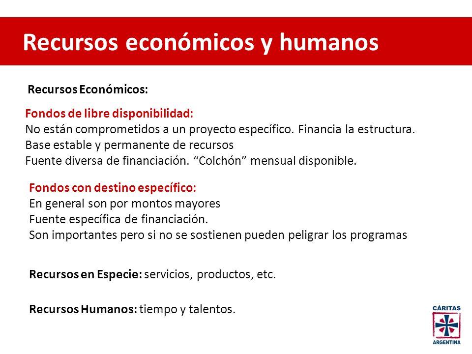 Recursos económicos y humanos Fondos de libre disponibilidad: No están comprometidos a un proyecto específico. Financia la estructura. Base estable y