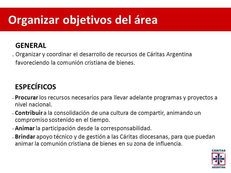 Organizar objetivos del área Organizar y coordinar el desarrollo de recursos de Cáritas Argentina favoreciendo la comunión cristiana de bienes. GENERA