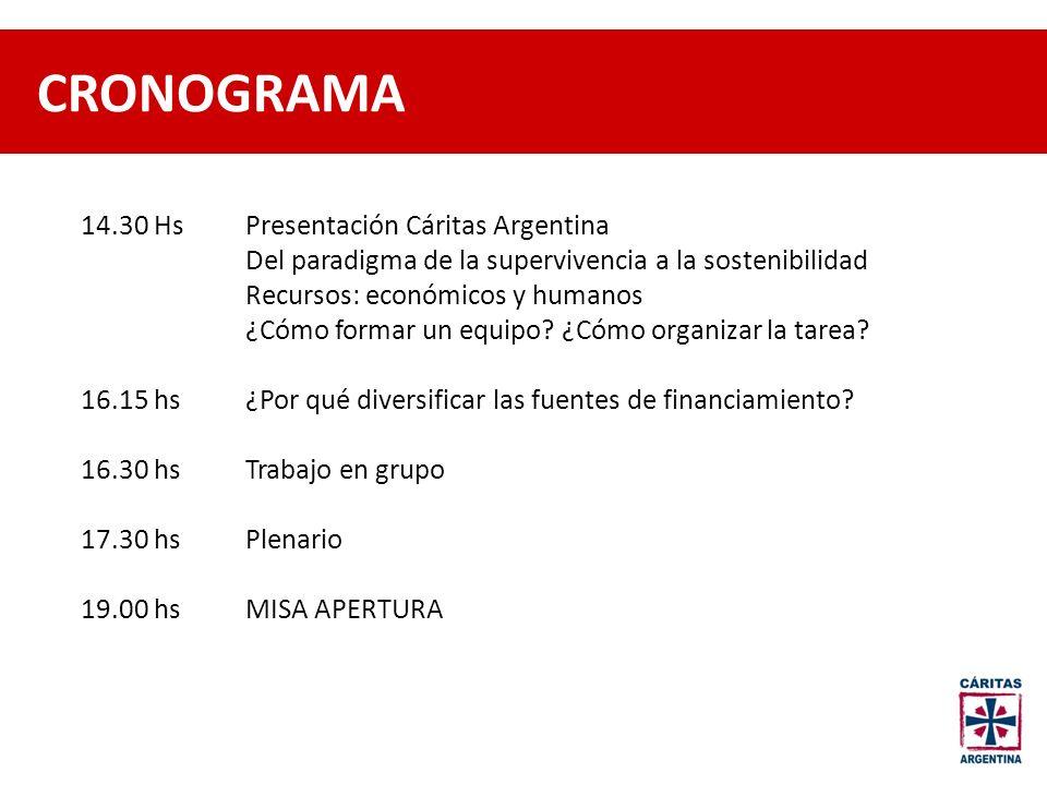 14.30 HsPresentación Cáritas Argentina Del paradigma de la supervivencia a la sostenibilidad Recursos: económicos y humanos ¿Cómo formar un equipo? ¿C