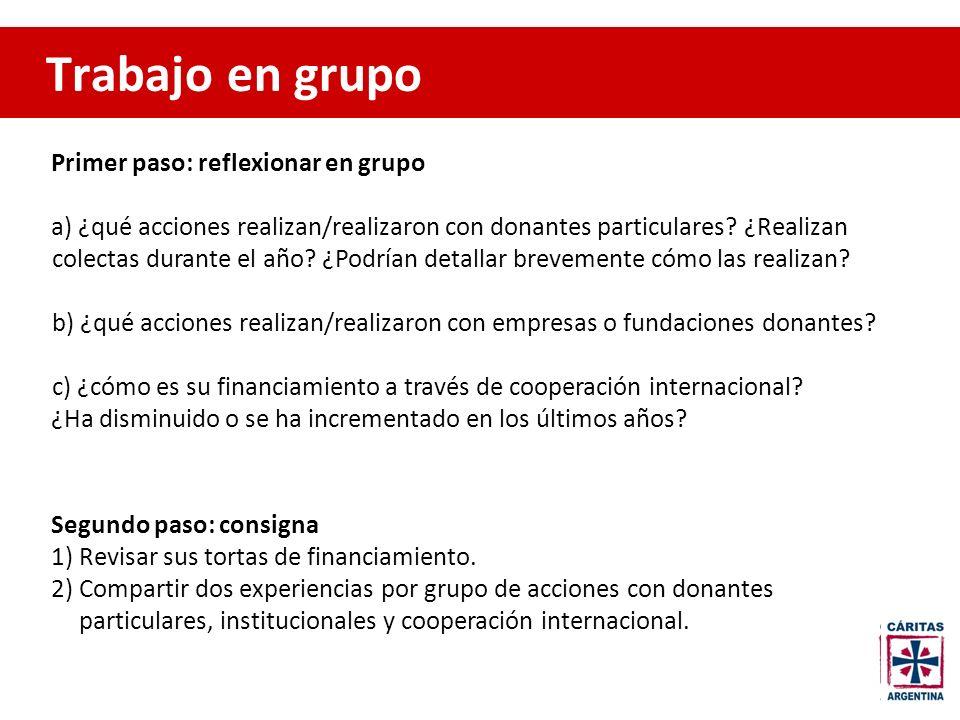 Trabajo en grupo Primer paso: reflexionar en grupo a) ¿qué acciones realizan/realizaron con donantes particulares? ¿Realizan colectas durante el año?