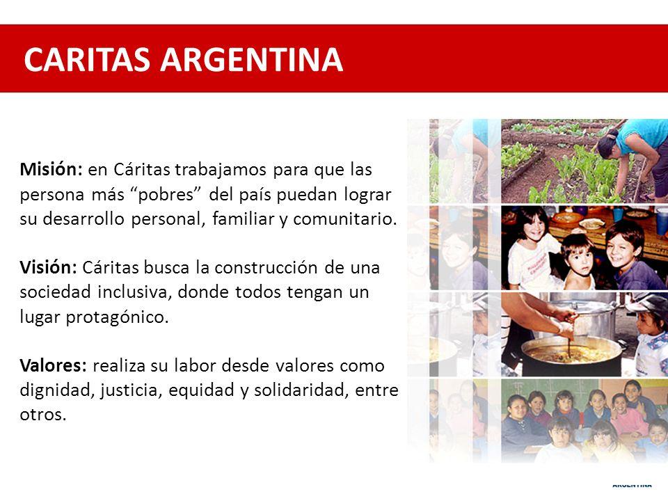 Organizar objetivos del área Organizar y coordinar el desarrollo de recursos de Cáritas Argentina favoreciendo la comunión cristiana de bienes.